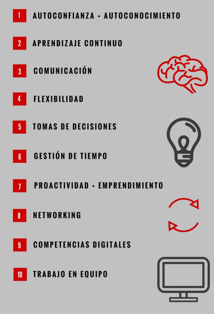 Las 10 claves de la Empleabilidad